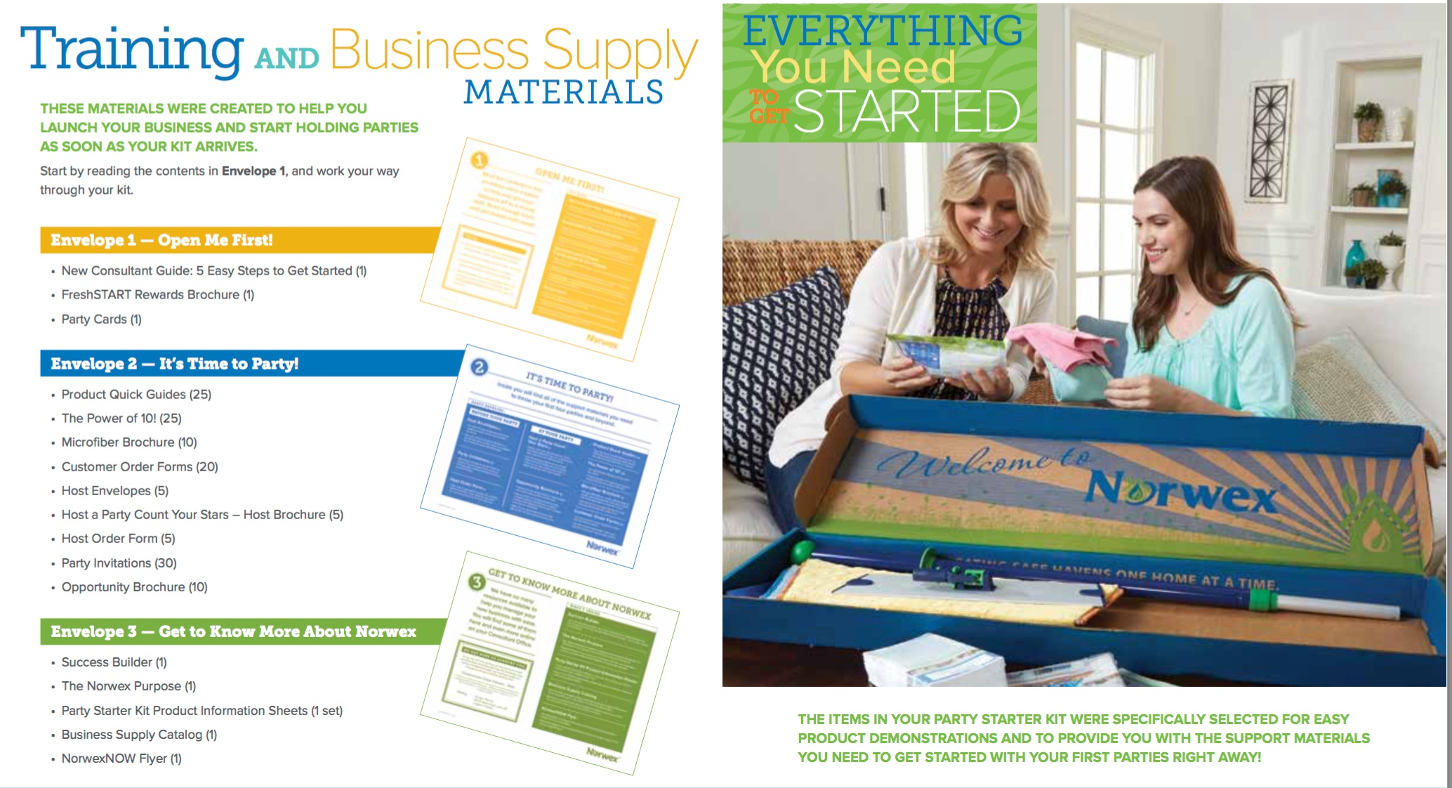 Love yourself, start your own business - Norwex Products