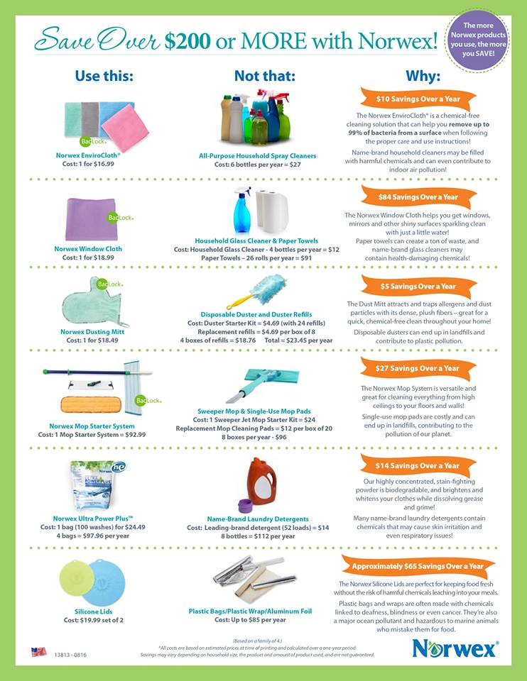 Save with Norwex - Flyer 1